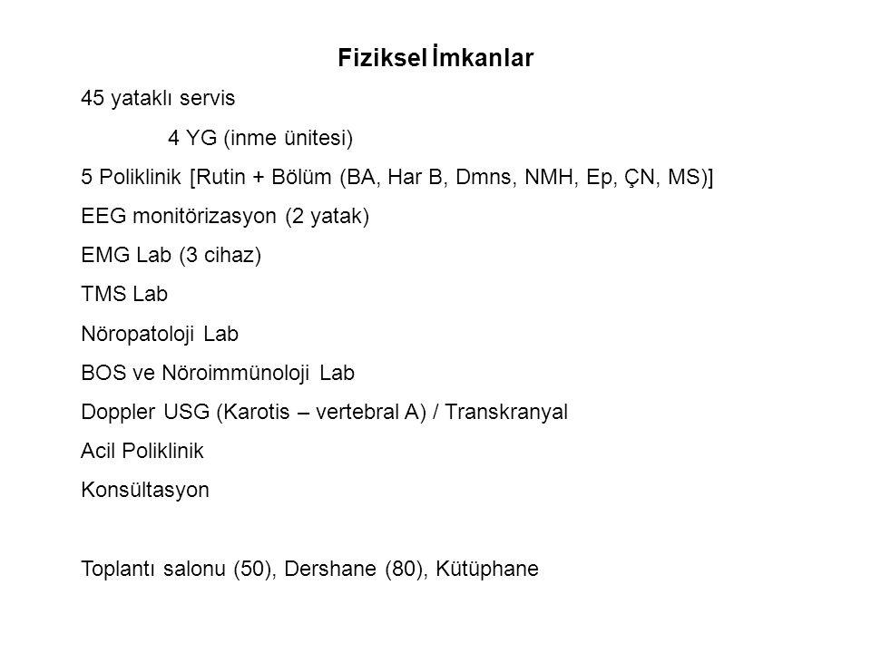 45 yataklı servis 4 YG (inme ünitesi) 5 Poliklinik [Rutin + Bölüm (BA, Har B, Dmns, NMH, Ep, ÇN, MS)] EEG monitörizasyon (2 yatak) EMG Lab (3 cihaz) T