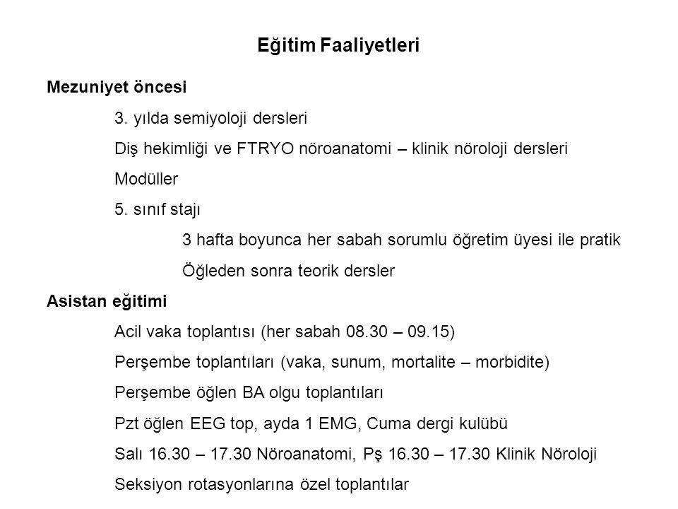 Eğitim Faaliyetleri Rotasyonlar Acil poliklinik (6 ay) Genel poliklinik (6 ay) Serebrovasküler hastalıklar (3 ay) Nörolojik yoğun bakım (3 ay) Demiyelinizan hastalıklar (3 ay) Nöromüsküler hastalıklar (3 ay) Epilepsi (3 ay) Davranış nörolojisi ve hareket bozuklukları (3 ay) Çocuk nörolojisi (4 ay) EEG – EMG (3 – 6 ay) Kampüs içi konsültasyon (3 – 6 ay) Endokrin Metabolizma (1), İç Hastalıkları (2), Kardiyoloji (1), Ruh Sağlığı ve Hastalıkları (3), Radyoloji (3) Rotasyon bitiminde sorumlu öğretim üyesi değerlendirir Kliniğimiz, Avrupa Nöroloji Board'u UEMS/EBN tarafından uzmanlık eğitimi için akredite edilmiştir 4 YIL