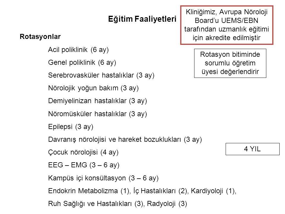 Eğitim Faaliyetleri Rotasyonlar Acil poliklinik (6 ay) Genel poliklinik (6 ay) Serebrovasküler hastalıklar (3 ay) Nörolojik yoğun bakım (3 ay) Demiyel