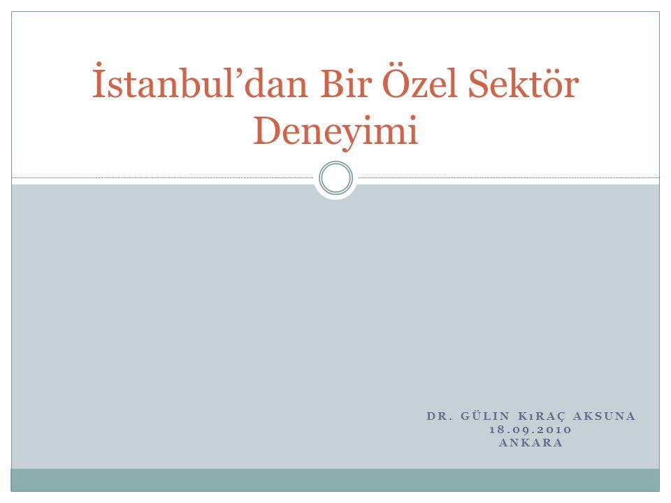 DR. GÜLIN KıRAÇ AKSUNA 18.09.2010 ANKARA İstanbul'dan Bir Özel Sektör Deneyimi