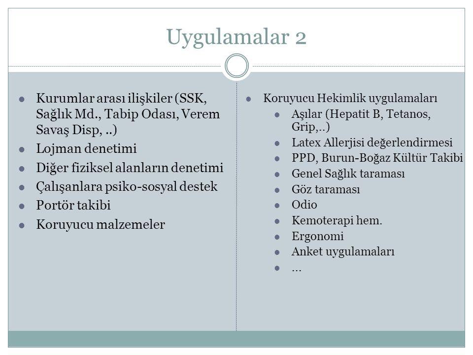 Koruyucu Hekimlik uygulamaları Aşılar (Hepatit B, Tetanos, Grip,..) Latex Allerjisi değerlendirmesi PPD, Burun-Boğaz Kültür Takibi Genel Sağlık tarama