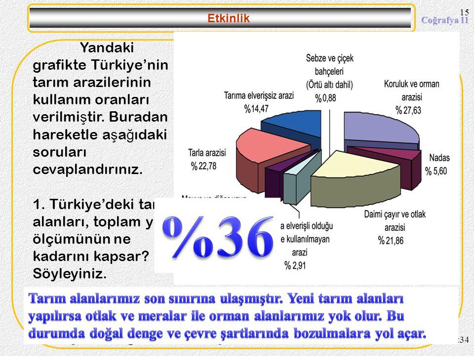 14 Tarımın Türkiye ekonomisindeki yeri Türkiye'de tarım ürünlerinin çe ş itlili ğ i bu ürünlere dayanan farklı sanayi kollarının geli ş mesini sa ğ la