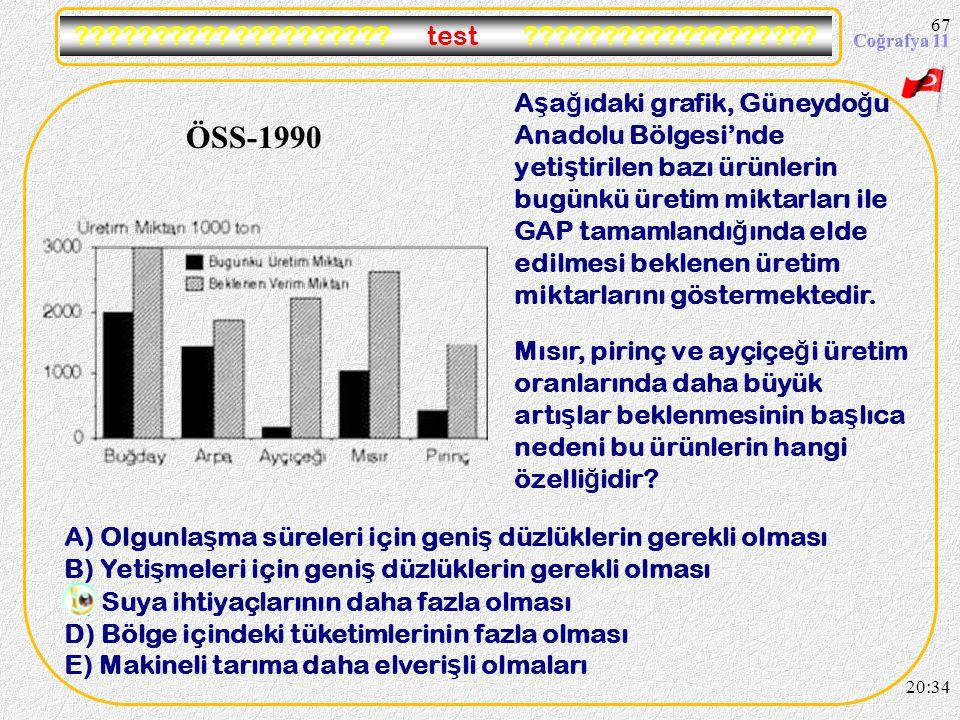 66 20:36 Haritalarda, Türkiye'de yeti ş tirilen bazı tarım ürünlerinin da ğ ılı ş ı verilmi ş tir. Bu haritaları inceleyerek verilen ürünlerin da ğ ıl