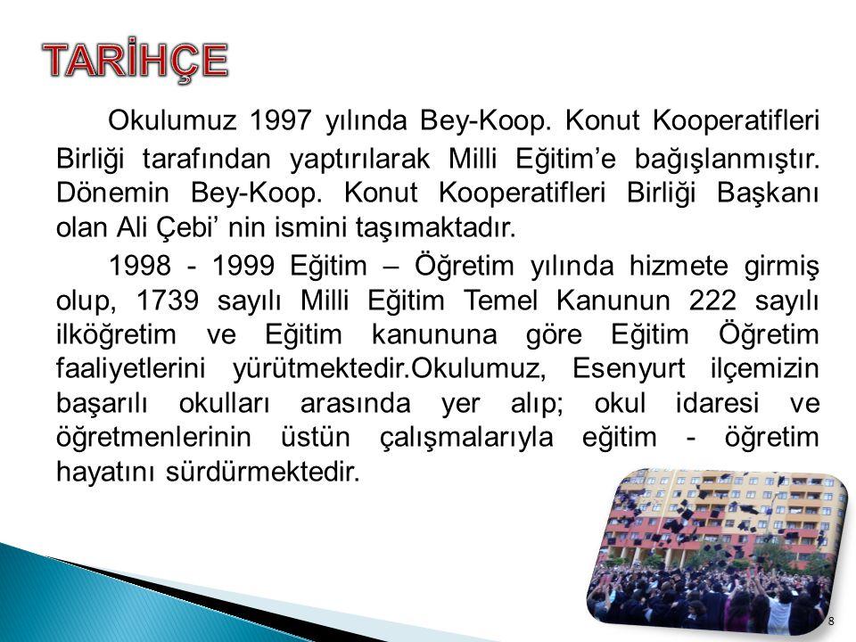 Okulumuz 1997 yılında Bey-Koop.