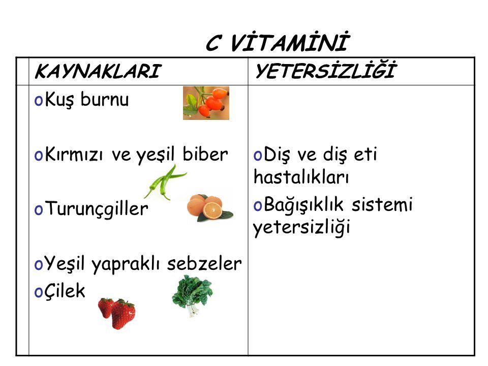 KAYNAKLARIYETERSİZLİĞİ oKuş burnu oKırmızı ve yeşil biber oTurunçgiller oYeşil yapraklı sebzeler oÇilek oDiş ve diş eti hastalıkları oBağışıklık sistemi yetersizliği C VİTAMİNİ