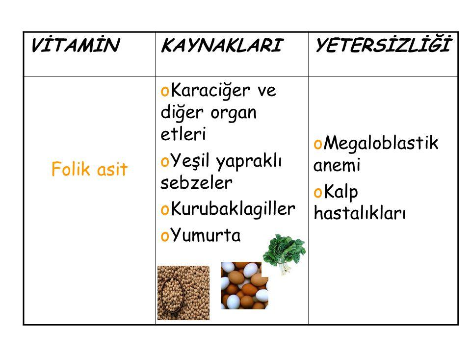 VİTAMİNKAYNAKLARIYETERSİZLİĞİ Folik asit oKaraciğer ve diğer organ etleri oYeşil yapraklı sebzeler oKurubaklagiller oYumurta oMegaloblastik anemi oKalp hastalıkları