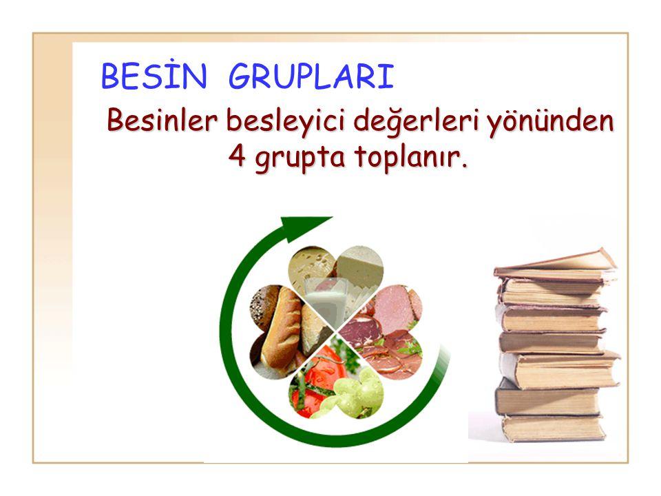 BESİN GRUPLARI Besinler besleyici değerleri yönünden 4 grupta toplanır.