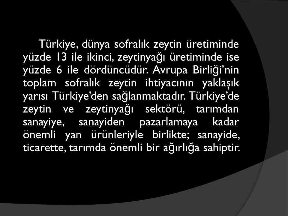Türkiye, dünya sofralık zeytin üretiminde yüzde 13 ile ikinci, zeytinya ğ ı üretiminde ise yüzde 6 ile dördüncüdür. Avrupa Birli ğ i'nin toplam sofral