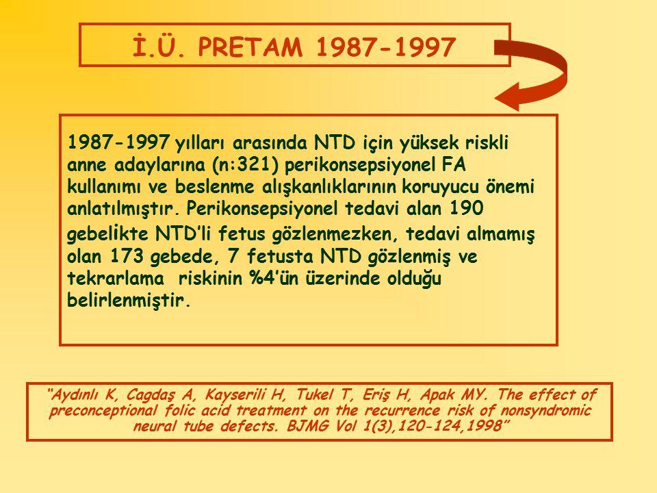 İ.Ü. PRETAM 1987-1997 1987-1997 yılları arasında NTD için yüksek riskli anne adaylarına (n:321) perikonsepsiyonel FA kullanımı ve beslenme alışkanlıkl