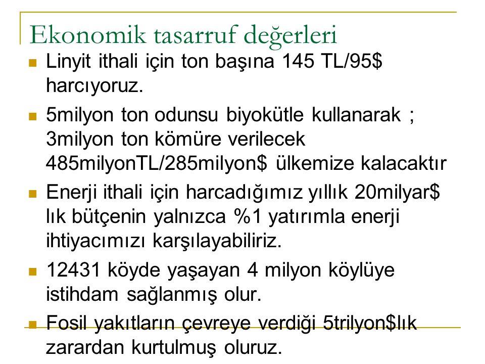 Ekonomik tasarruf değerleri Linyit ithali için ton başına 145 TL/95$ harcıyoruz. 5milyon ton odunsu biyokütle kullanarak ; 3milyon ton kömüre verilece