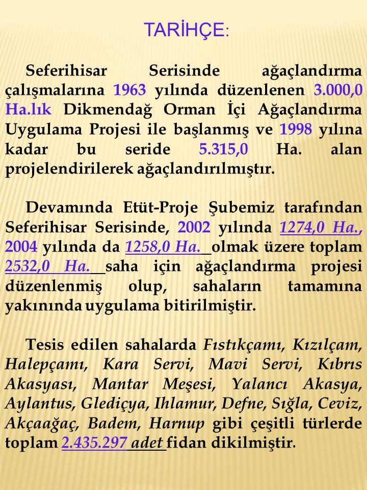 Seferihisar Serisinde ağaçlandırma çalışmalarına 1963 yılında düzenlenen 3.000,0 Ha.lık Dikmendağ Orman İçi Ağaçlandırma Uygulama Projesi ile başlanmı