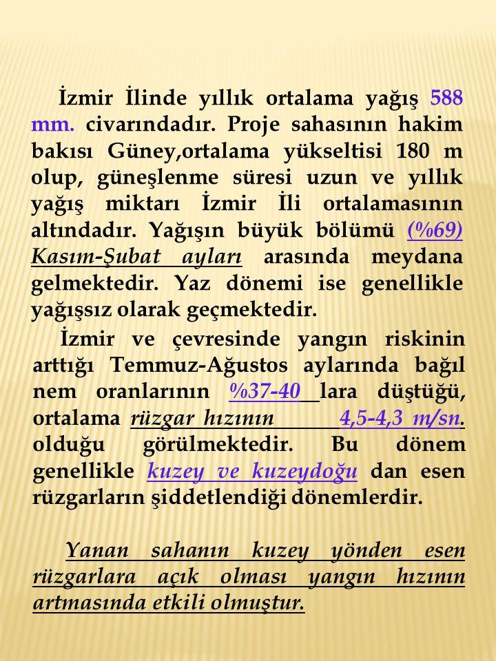 İzmir İlinde yıllık ortalama yağış 588 mm. civarındadır. Proje sahasının hakim bakısı Güney,ortalama yükseltisi 180 m olup, güneşlenme süresi uzun ve