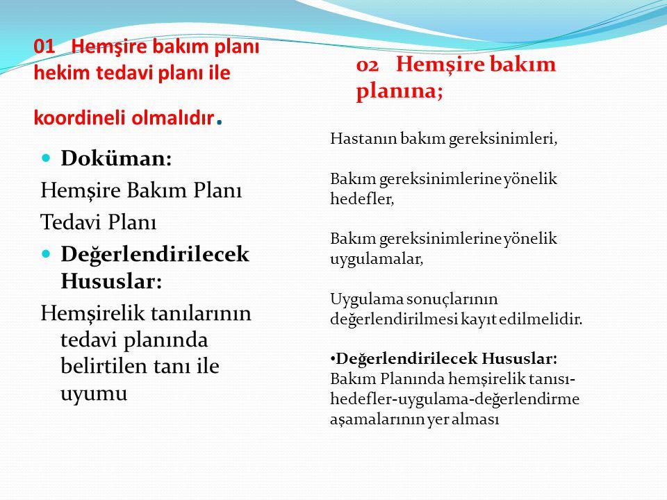 01 Hemşire bakım planı hekim tedavi planı ile koordineli olmalıdır. Doküman: Hemşire Bakım Planı Tedavi Planı Değerlendirilecek Hususlar: Hemşirelik t