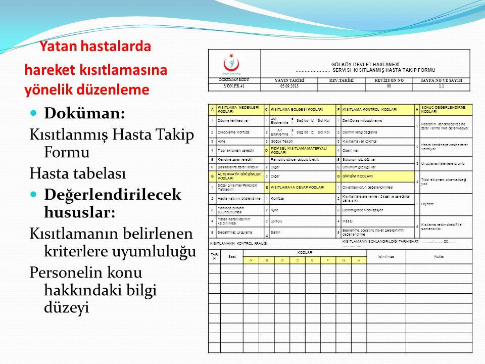 Yatan hastalarda hareket kısıtlamasına yönelik düzenleme Doküman: Kısıtlanmış Hasta Takip Formu Hasta tabelası Değerlendirilecek hususlar: Kısıtlamanı