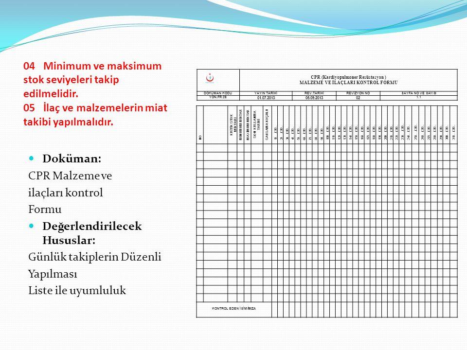 04 Minimum ve maksimum stok seviyeleri takip edilmelidir. 05 İlaç ve malzemelerin miat takibi yapılmalıdır. Doküman: CPR Malzeme ve ilaçları kontrol F