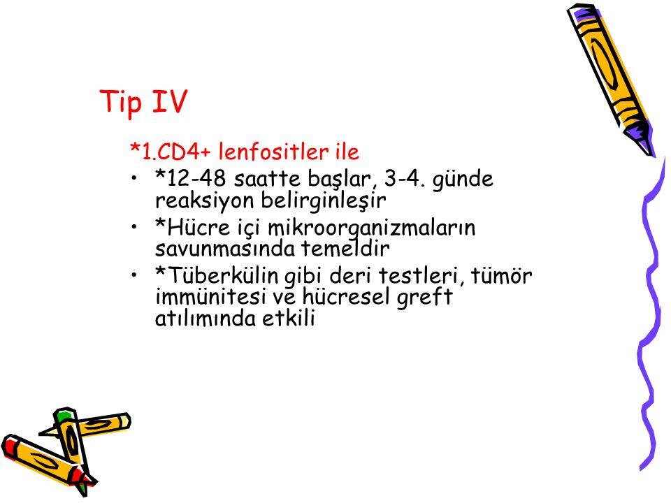 Tip IV *1.CD4+ lenfositler ile *12-48 saatte başlar, 3-4. günde reaksiyon belirginleşir *Hücre içi mikroorganizmaların savunmasında temeldir *Tüberkül