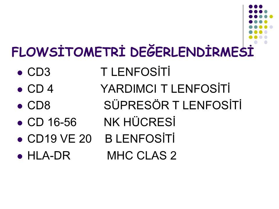 FLOWSİTOMETRİ DEĞERLENDİRMESİ CD3T LENFOSİTİ CD 4YARDIMCI T LENFOSİTİ CD8 SÜPRESÖR T LENFOSİTİ CD 16-56 NK HÜCRESİ CD19 VE 20 B LENFOSİTİ HLA-DR MHC C