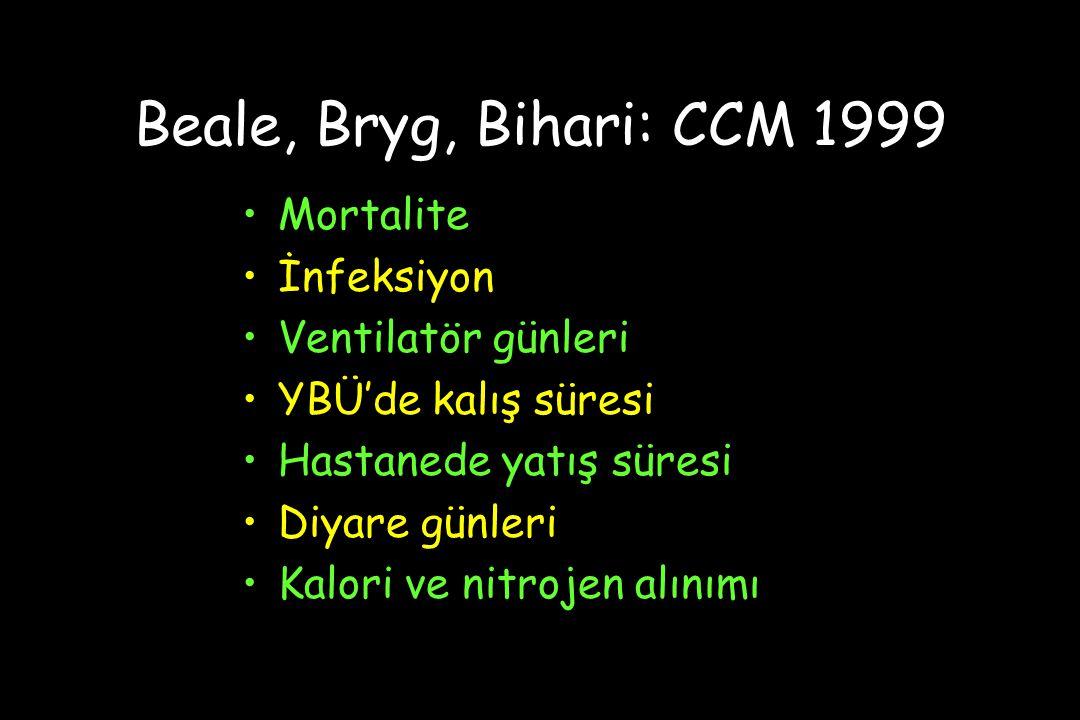 Mortalite İnfeksiyon Ventilatör günleri YBÜ'de kalış süresi Hastanede yatış süresi Diyare günleri Kalori ve nitrojen alınımı Beale, Bryg, Bihari: CCM 1999