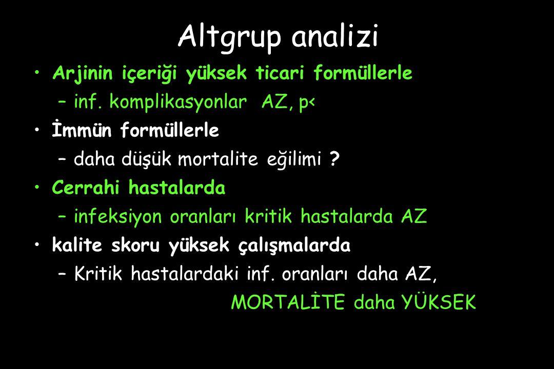 Altgrup analizi Arjinin içeriği yüksek ticari formüllerle –inf.