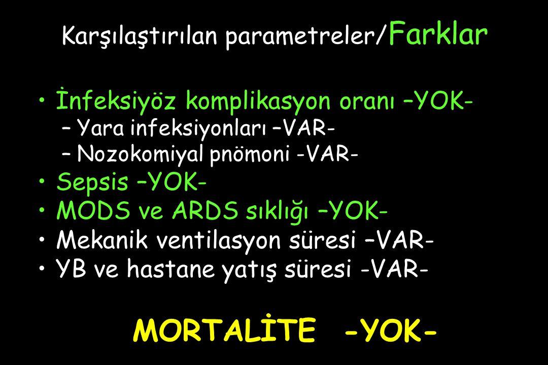 İnfeksiyöz komplikasyon oranı –YOK- –Yara infeksiyonları –VAR- –Nozokomiyal pnömoni -VAR- Sepsis –YOK- MODS ve ARDS sıklığı –YOK- Mekanik ventilasyon