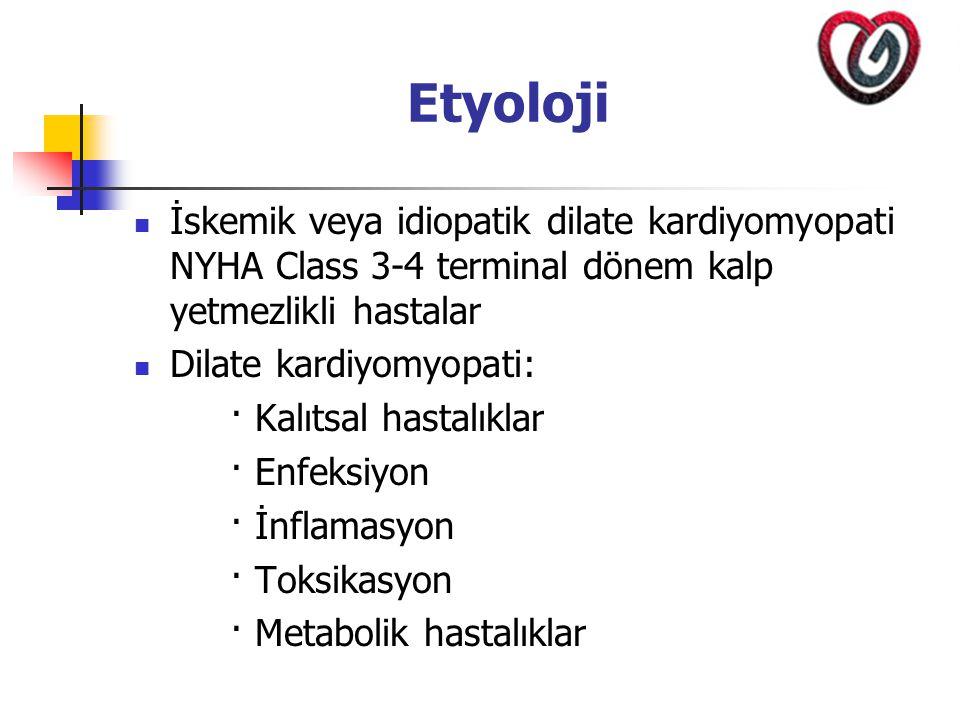 Ana Endikasyonları 1.Kalp Yetmezliği (EF< %35) a.