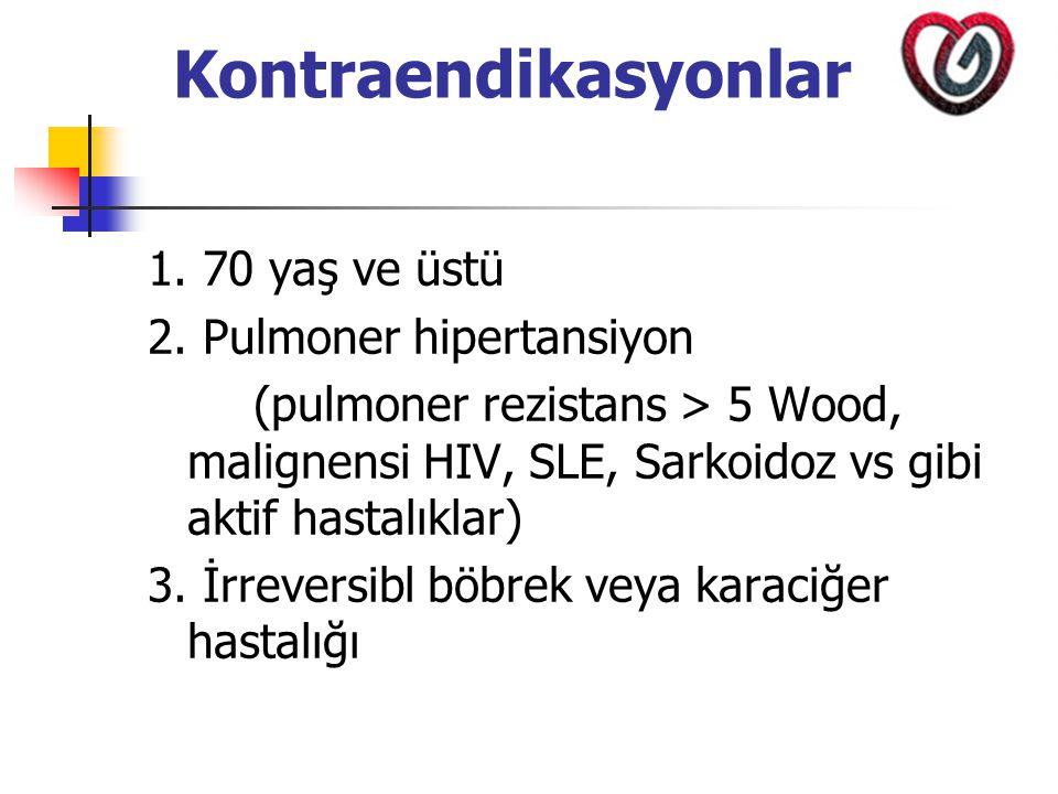 Rölatif Kontraendikasyonlar 1.KOAH 2. Periferik veya serebral vasküler hastalık 3.
