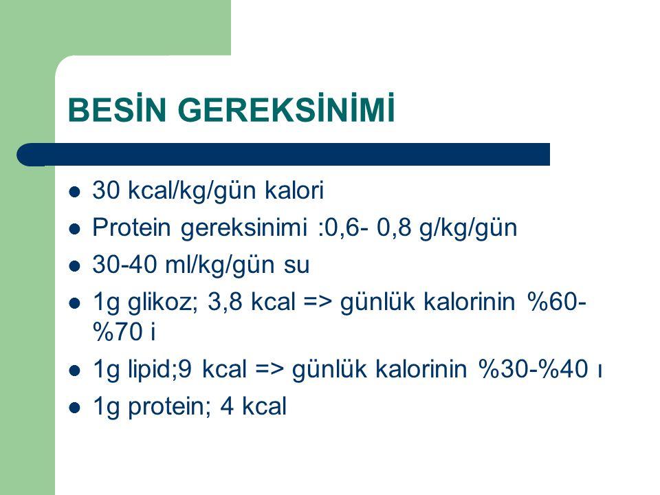 BESİN GEREKSİNİMİ 30 kcal/kg/gün kalori Protein gereksinimi :0,6- 0,8 g/kg/gün 30-40 ml/kg/gün su 1g glikoz; 3,8 kcal => günlük kalorinin %60- %70 i 1