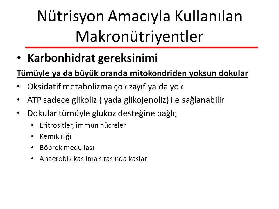 Nütrisyon Amacıyla Kullanılan Makronütriyentler Karbonhidrat gereksinimi Tümüyle ya da büyük oranda mitokondriden yoksun dokular Oksidatif metabolizma çok zayıf ya da yok ATP sadece glikoliz ( yada glikojenoliz) ile sağlanabilir Dokular tümüyle glukoz desteğine bağlı; Eritrositler, immun hücreler Kemik iliği Böbrek medullası Anaerobik kasılma sırasında kaslar