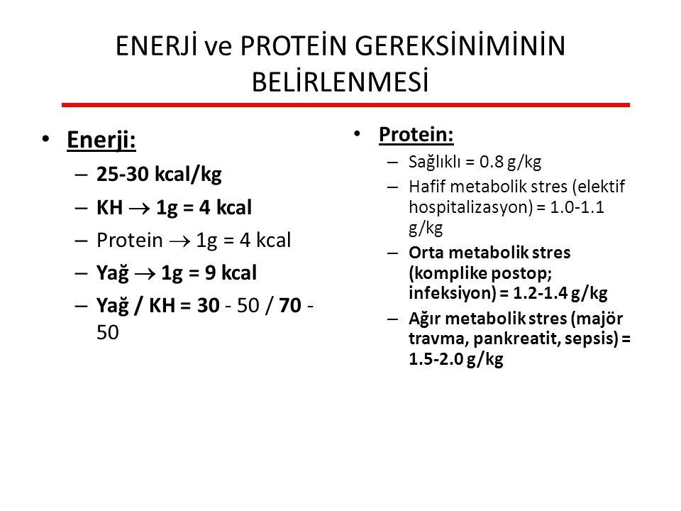 ENERJİ ve PROTEİN GEREKSİNİMİNİN BELİRLENMESİ Enerji: – 25-30 kcal/kg – KH  1g = 4 kcal – Protein  1g = 4 kcal – Yağ  1g = 9 kcal – Yağ / KH = 30 - 50 / 70 - 50 Protein: – Sağlıklı = 0.8 g/kg – Hafif metabolik stres (elektif hospitalizasyon) = 1.0-1.1 g/kg – Orta metabolik stres (komplike postop; infeksiyon) = 1.2-1.4 g/kg – Ağır metabolik stres (majör travma, pankreatit, sepsis) = 1.5-2.0 g/kg