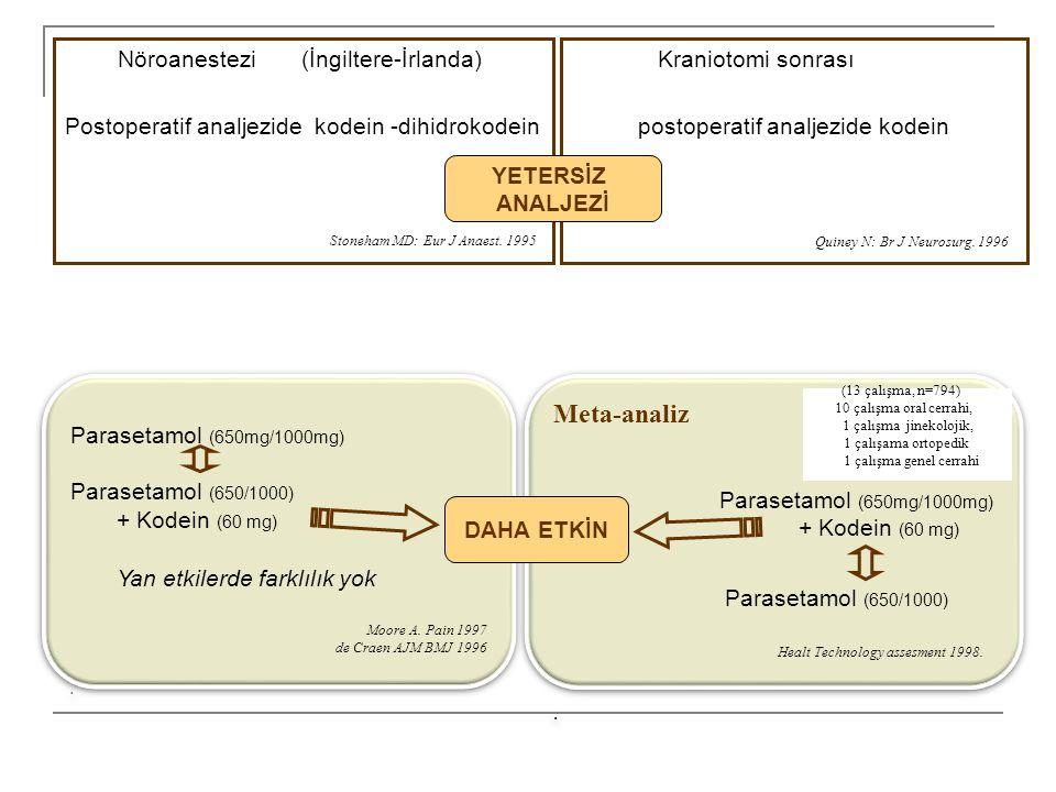 Nöroanestezi (İngiltere-İrlanda) Postoperatif analjezide kodein -dihidrokodein Kraniotomi sonrası postoperatif analjezide kodein YETERSİZ ANALJEZİ Sto