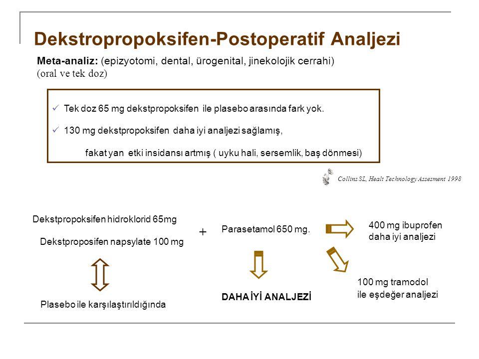 Dekstropropoksifen-Postoperatif Analjezi Meta-analiz: (epizyotomi, dental, ürogenital, jinekolojik cerrahi) (oral ve tek doz) Collins SL, Healt Techno