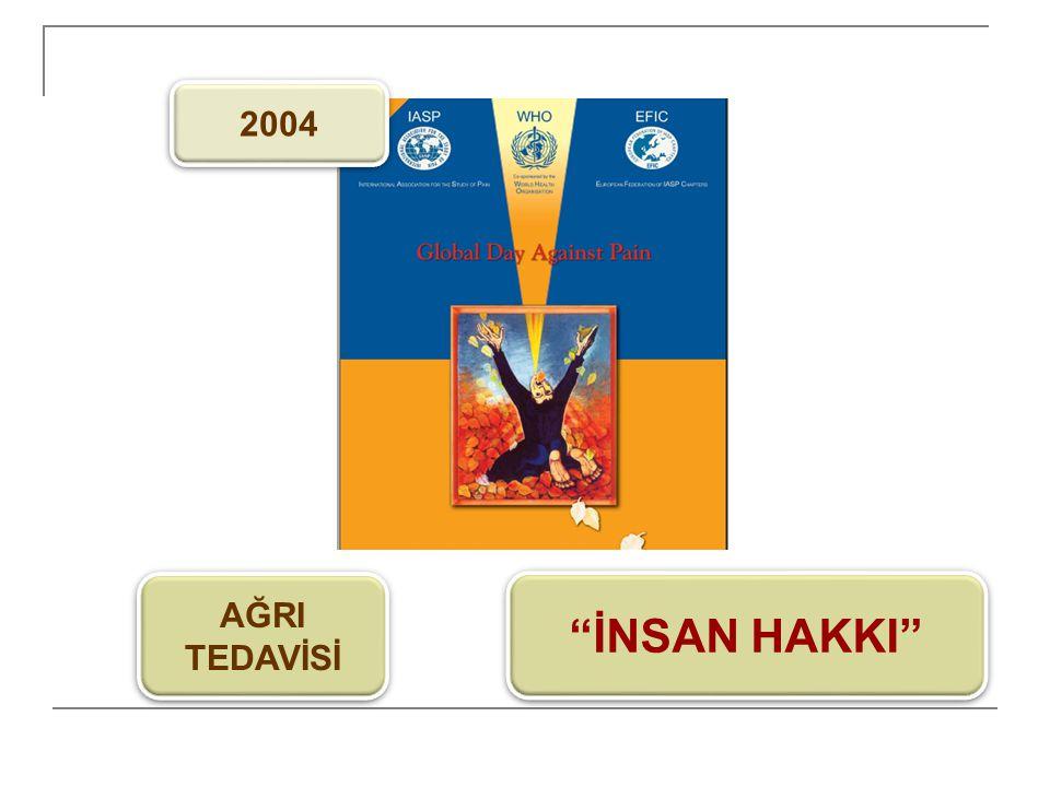 """2004 AĞRI TEDAVİSİ """"İNSAN HAKKI"""""""