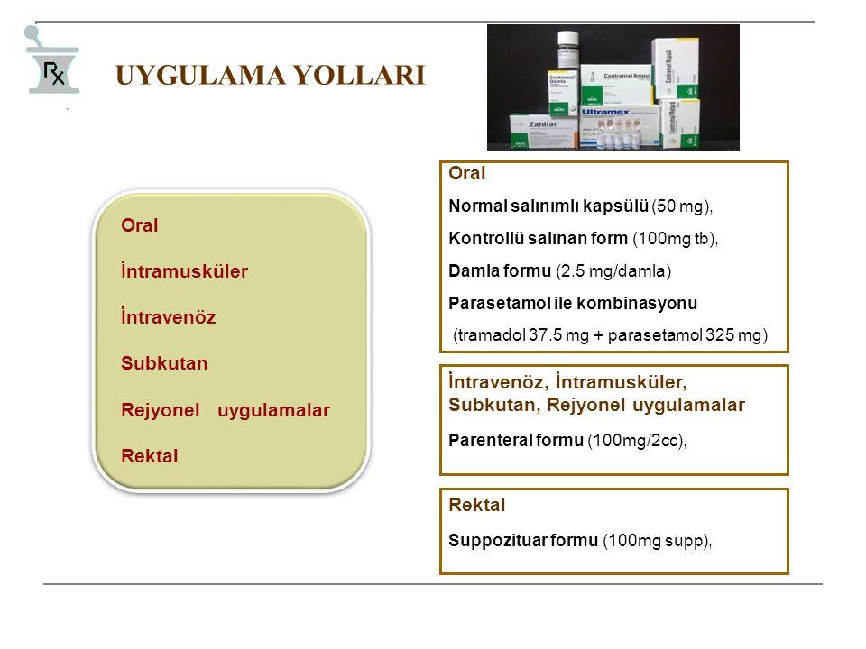 Oral İntramusküler İntravenöz Subkutan Rejyonel uygulamalar Rektal Oral Normal salınımlı kapsülü (50 mg), Kontrollü salınan form (100mg tb), Damla for
