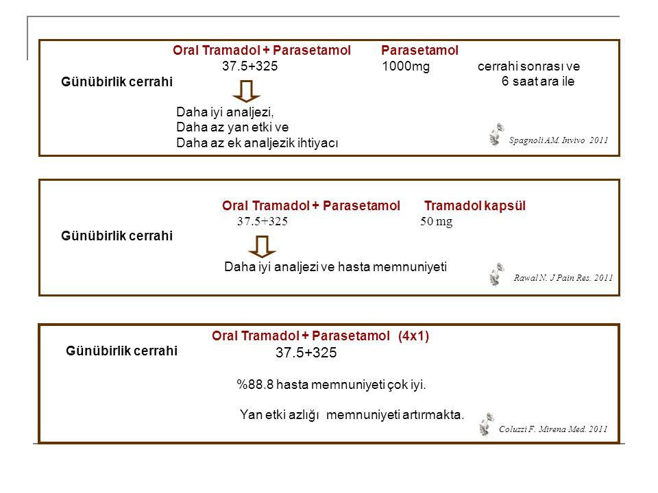 Oral Tramadol + Parasetamol Parasetamol 37.5+325 1000mg cerrahi sonrası ve 6 saat ara ile Daha iyi analjezi, Daha az yan etki ve Daha az ek analjezik