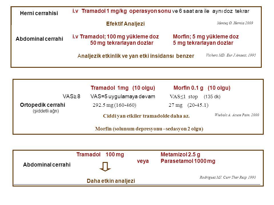 i.v Tramadol 1 mg/kg operasyon sonu ve 6 saat ara ile aynı doz tekrar Efektif Analjezi i.v Tramadol; 100 mg yükleme doz Morfin; 5 mg yükleme doz 50 mg