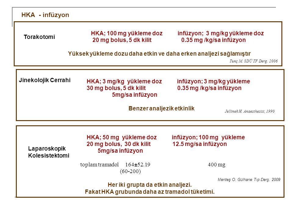 HKA; 100 mg yükleme doz infüzyon; 3 mg/kg yükleme doz 20 mg bolus, 5 dk kilit 0.35 mg /kg/sa infüzyon Yüksek yükleme dozu daha etkin ve daha erken ana