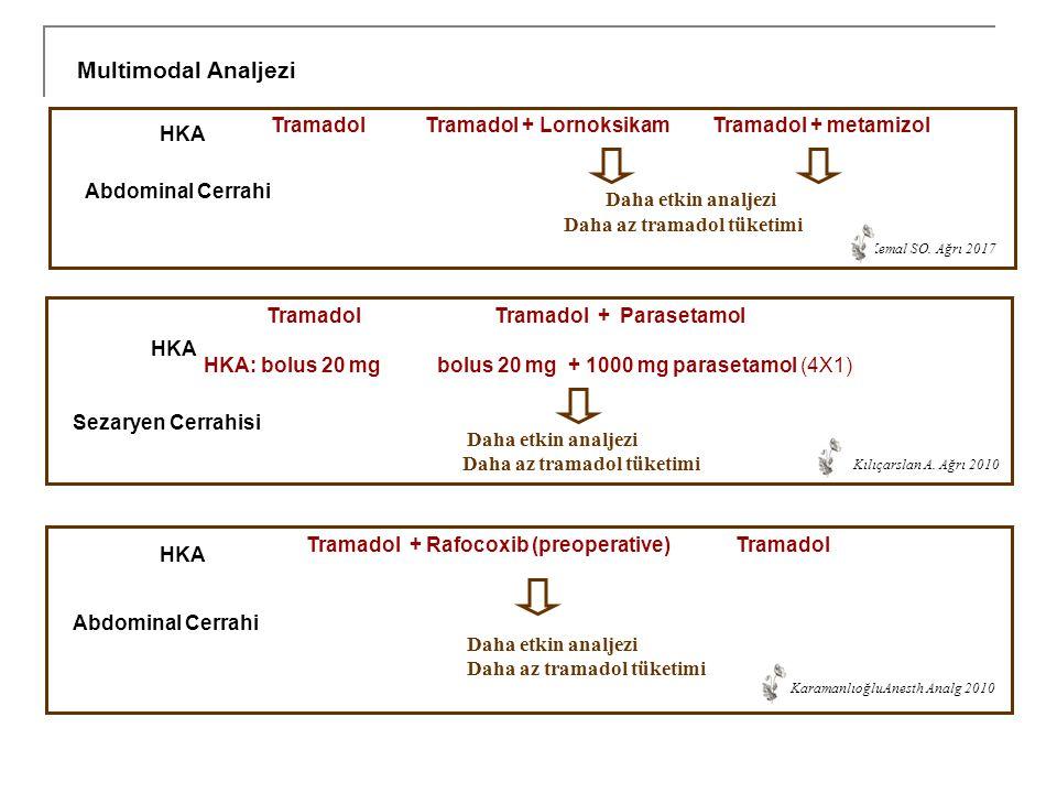 Tramadol Tramadol + Parasetamol HKA: bolus 20 mg bolus 20 mg + 1000 mg parasetamol (4X1) Daha etkin analjezi Daha az tramadol tüketimi Sezaryen Cerrah