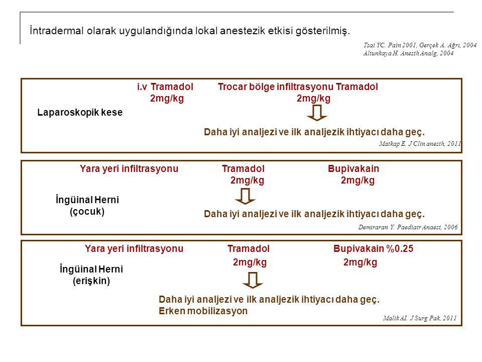 Matkap E. J Clin anesth, 2011 Tsai YC. Pain 2001, Gerçek A. Ağrı, 2004 Altunkaya H. Anesth Analg, 2004 İntradermal olarak uygulandığında lokal anestez