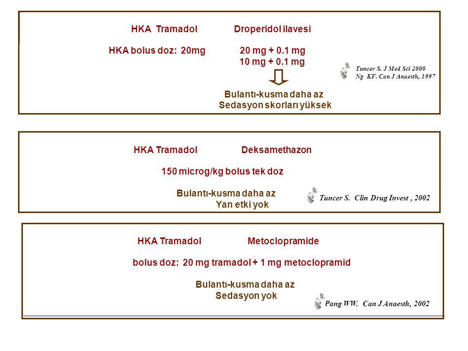 HKA Tramadol Droperidol ilavesi HKA bolus doz: 20mg 20 mg + 0.1 mg 10 mg + 0.1 mg Bulantı-kusma daha az Sedasyon skorları yüksek Tuncer S. J Med Sci 2