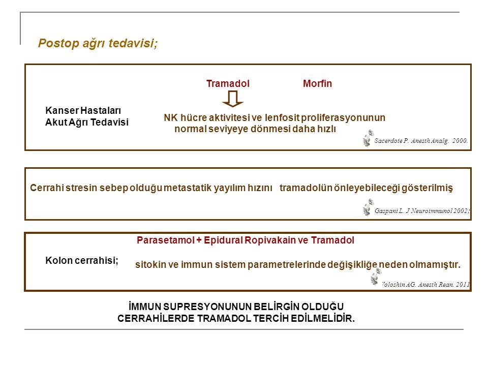 Parasetamol + Epidural Ropivakain ve Tramadol sitokin ve immun sistem parametrelerinde değişikliğe neden olmamıştır. Voloshin AG. Anesth Rean. 2011 Tr