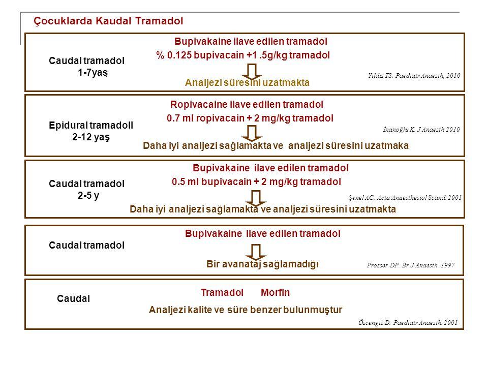 Bupivakaine ilave edilen tramadol % 0.125 bupivacain +1.5g/kg tramadol Analjezi süresini uzatmakta Yıldız TS. Paediatr Anaesth, 2010 Ropivacaine ilave