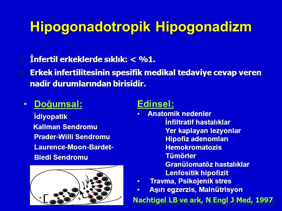 Doğumsal: İdiyopatik Kallman Sendromu Prader-Willi Sendromu Laurence-Moon-Bardet- Biedl Sendromu Hipogonadotropik Hipogonadizm Edinsel: Anatomik neden