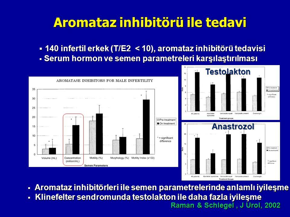 Aromataz inhibitörü ile tedavi  Aromataz inhibitörleri ile semen parametrelerinde anlamlı iyileşme  Klinefelter sendromunda testolakton ile daha faz