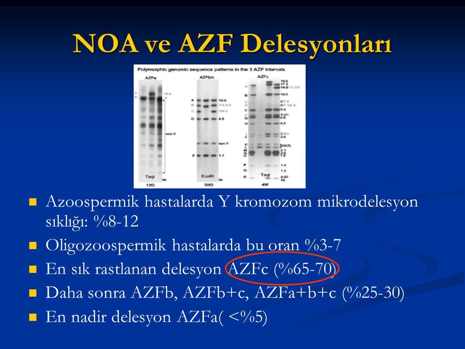 NOA ve AZF Delesyonları Azoospermik hastalarda Y kromozom mikrodelesyon sıklığı: %8-12 Oligozoospermik hastalarda bu oran %3-7 En sık rastlanan delesy