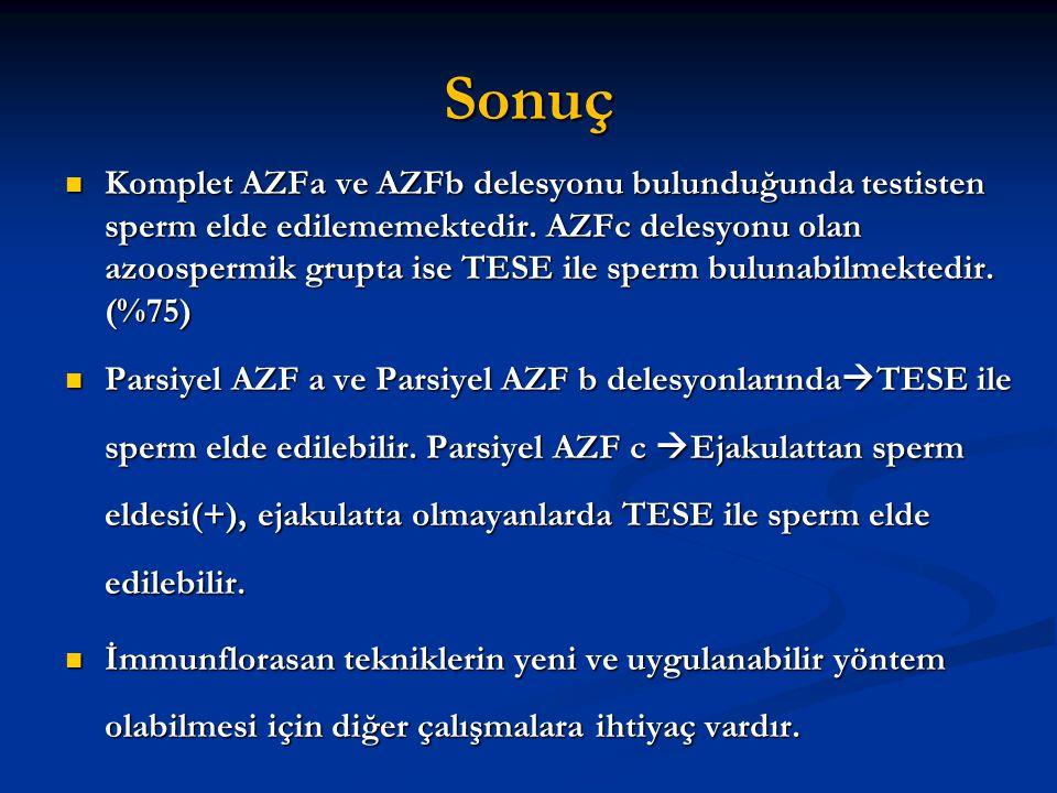 Sonuç Komplet AZFa ve AZFb delesyonu bulunduğunda testisten sperm elde edilememektedir. AZFc delesyonu olan azoospermik grupta ise TESE ile sperm bulu