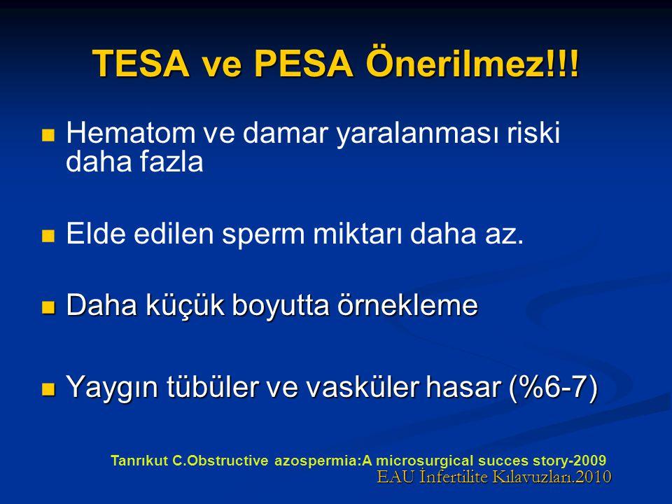 TESA ve PESA Önerilmez!!! Hematom ve damar yaralanması riski daha fazla Elde edilen sperm miktarı daha az. Daha küçük boyutta örnekleme Daha küçük boy