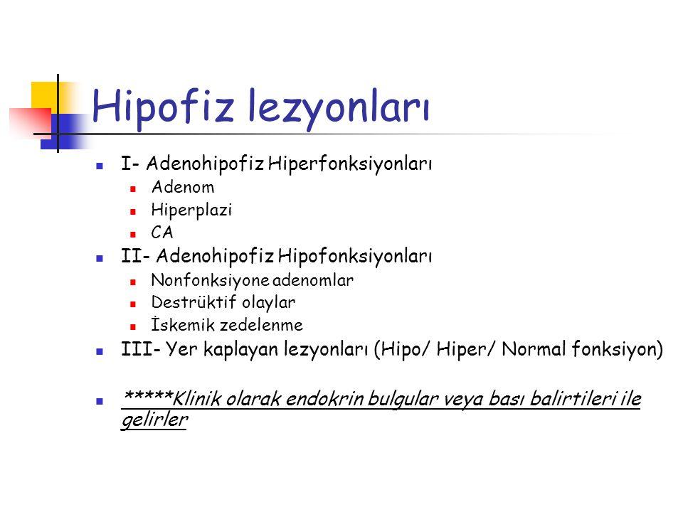 Hipofiz lezyonları I- Adenohipofiz Hiperfonksiyonları Adenom Hiperplazi CA II- Adenohipofiz Hipofonksiyonları Nonfonksiyone adenomlar Destrüktif olayl