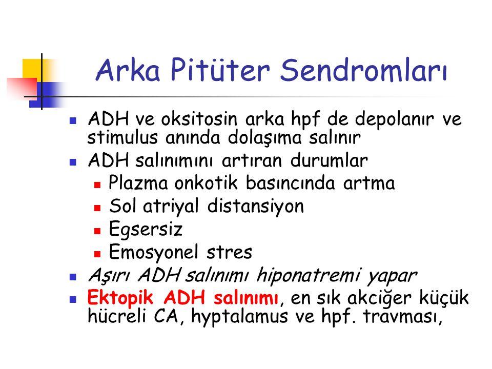 Arka Pitüter Sendromları ADH ve oksitosin arka hpf de depolanır ve stimulus anında dolaşıma salınır ADH salınımını artıran durumlar Plazma onkotik bas