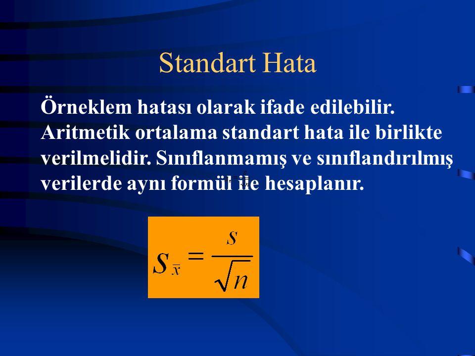 Standart Hata Örneklem hatası olarak ifade edilebilir. Aritmetik ortalama standart hata ile birlikte verilmelidir. Sınıflanmamış ve sınıflandırılmış v