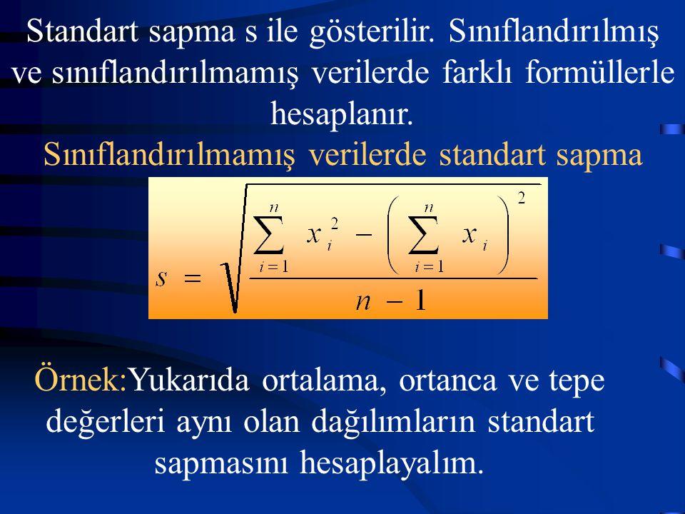 Standart sapma s ile gösterilir. Sınıflandırılmış ve sınıflandırılmamış verilerde farklı formüllerle hesaplanır. Sınıflandırılmamış verilerde standart